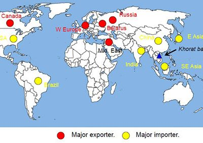 GLOBAL POTASH PRODUCTION & TRADE